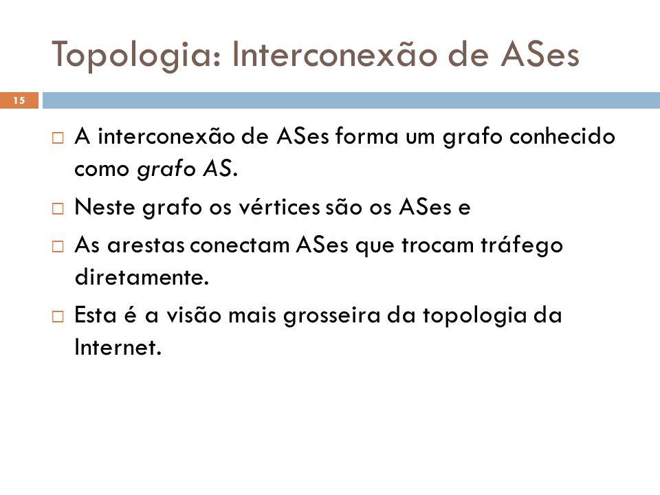 Topologia: Interconexão de ASes 15  A interconexão de ASes forma um grafo conhecido como grafo AS.