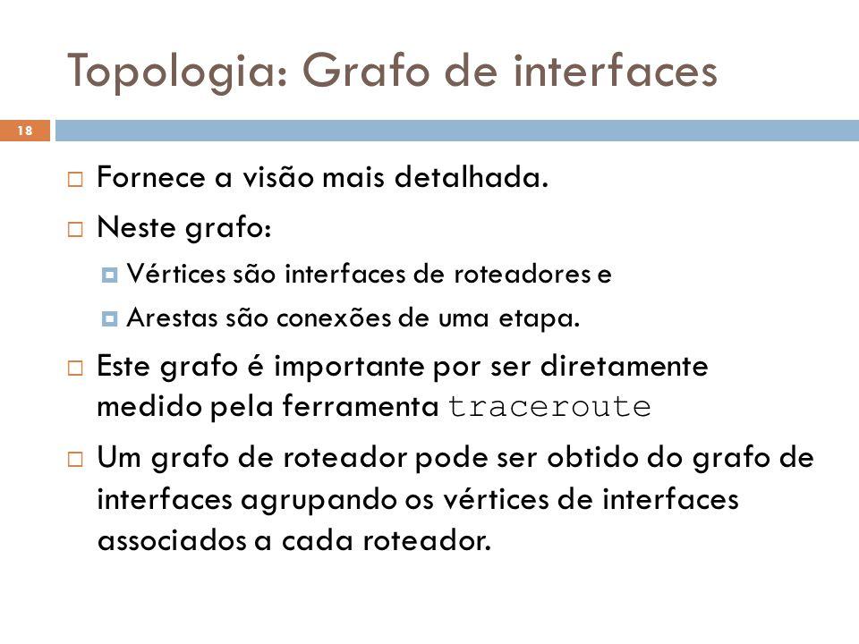 Topologia: Grafo de interfaces 18  Fornece a visão mais detalhada.