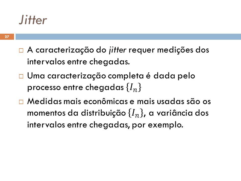 Jitter 27