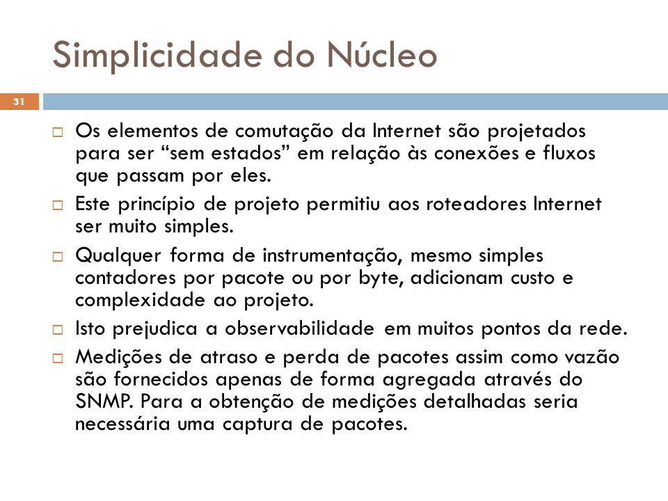 Simplicidade do Núcleo 31  Os elementos de comutação da Internet são projetados para ser sem estados em relação às conexões e fluxos que passam por eles.