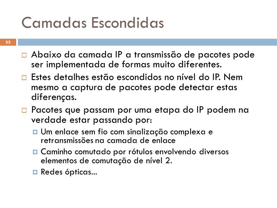Camadas Escondidas 32  Abaixo da camada IP a transmissão de pacotes pode ser implementada de formas muito diferentes.