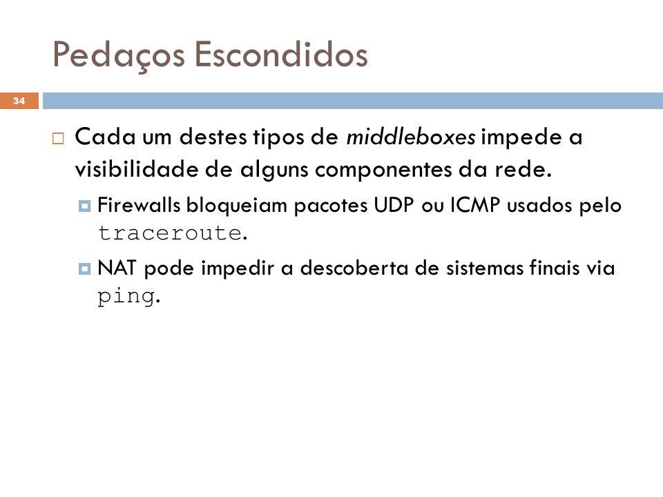 Pedaços Escondidos 34  Cada um destes tipos de middleboxes impede a visibilidade de alguns componentes da rede.