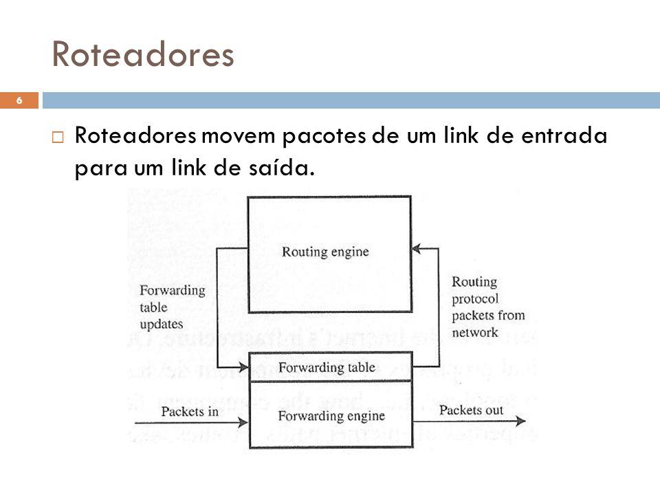 Roteadores  Roteadores movem pacotes de um link de entrada para um link de saída. 6