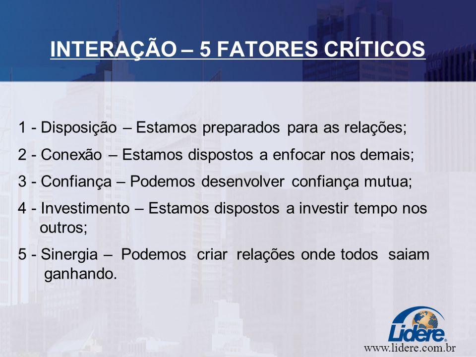 www.lidere.com.br FATOR - DISPOSIÇÃO Estamos preparados para as relações?