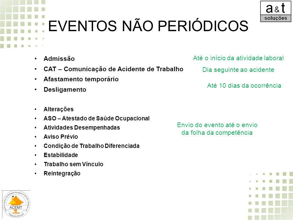 Admissão CAT – Comunicação de Acidente de Trabalho Afastamento temporário Desligamento Alterações ASO – Atestado de Saúde Ocupacional Atividades Desem