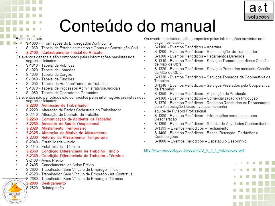 Conteúdo do manual Eventos Iniciais S-1000 - Informações do Empregador/Contribuinte S-1060 - Tabela de Estabelecimentos e Obras de Construção Civil S-