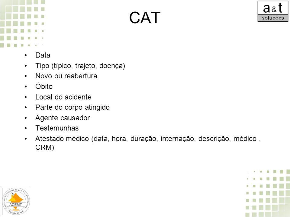 CAT Data Tipo (típico, trajeto, doença) Novo ou reabertura Óbito Local do acidente Parte do corpo atingido Agente causador Testemunhas Atestado médico
