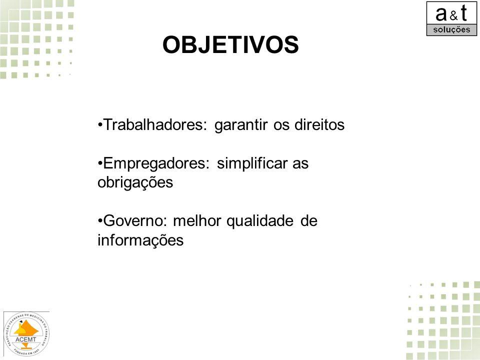 OBJETIVOS Trabalhadores: garantir os direitos Empregadores: simplificar as obrigações Governo: melhor qualidade de informações
