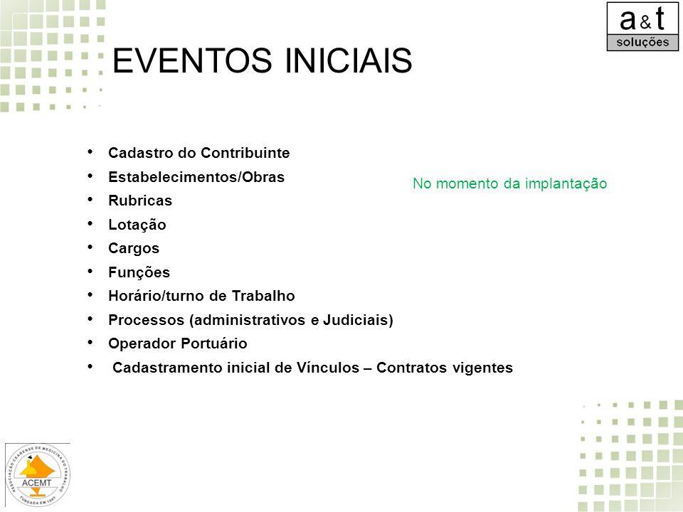 Cadastro do Contribuinte Estabelecimentos/Obras Rubricas Lotação Cargos Funções Horário/turno de Trabalho Processos (administrativos e Judiciais) Oper
