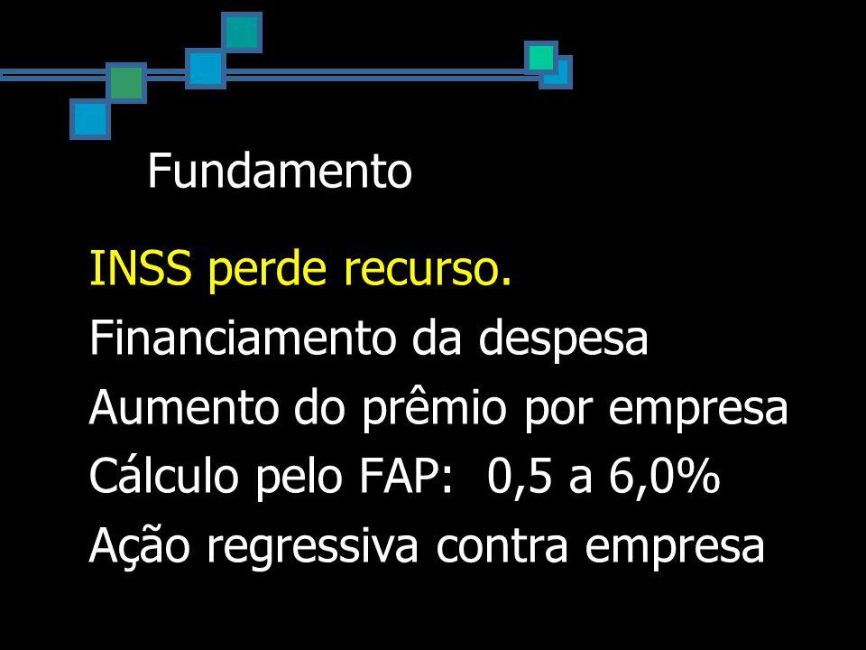 Fundamento INSS perde recurso. Financiamento da despesa Aumento do prêmio por empresa Cálculo pelo FAP: 0,5 a 6,0% Ação regressiva contra empresa