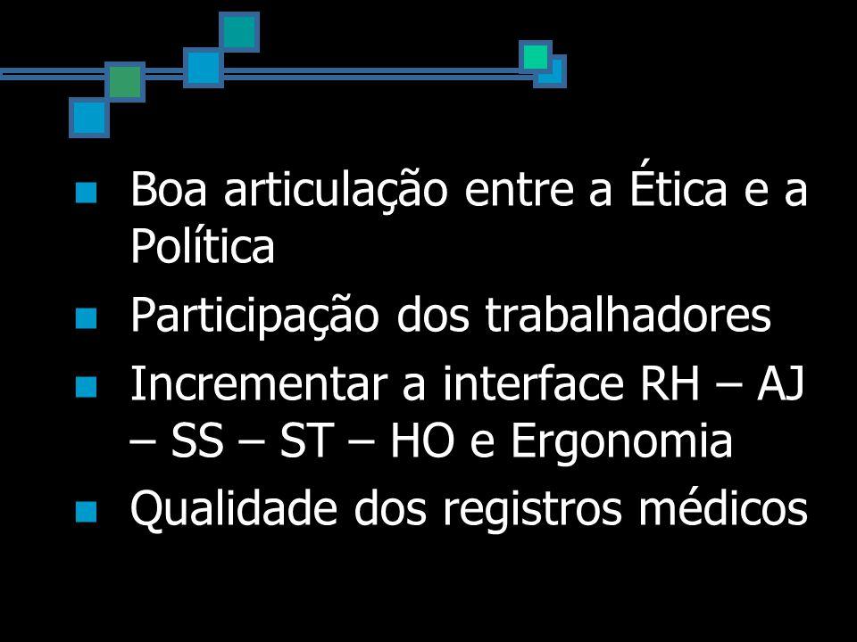 Boa articulação entre a Ética e a Política Participação dos trabalhadores Incrementar a interface RH – AJ – SS – ST – HO e Ergonomia Qualidade dos registros médicos