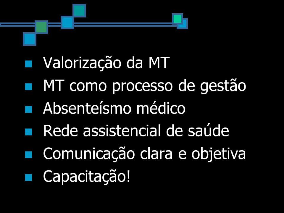 Valorização da MT MT como processo de gestão Absenteísmo médico Rede assistencial de saúde Comunicação clara e objetiva Capacitação!