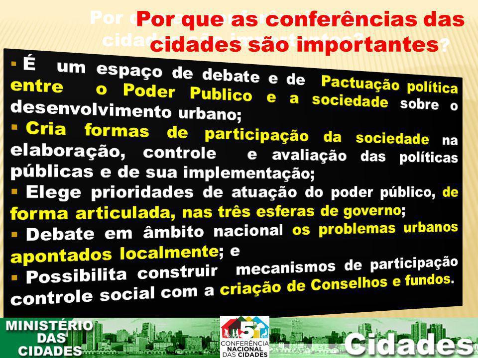 Por que as conferências das cidades são importantes?