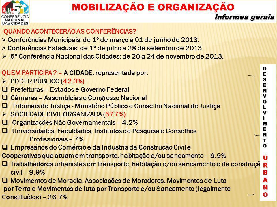 MOBILIZAÇÃO E ORGANIZAÇÃO Informes gerais QUANDO ACONTECERÃO AS CONFERÊNCIAS.
