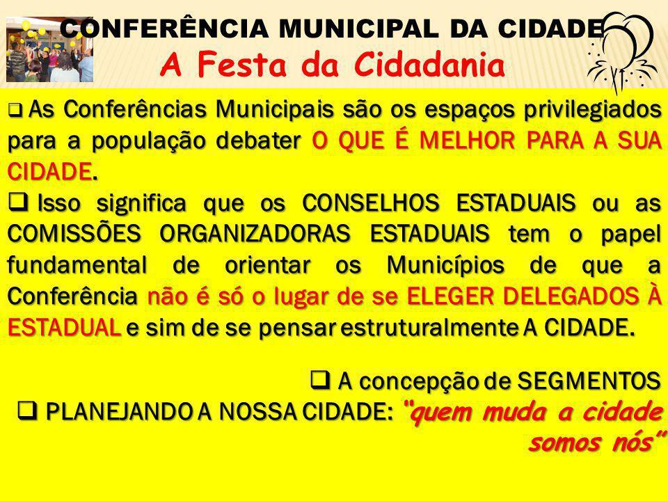 MOBILIZAÇÃO E ORGANIZAÇÃO Informes gerais QUANDO ACONTECERÃO AS CONFERÊNCIAS? > Conferências Municipais: de 1º de março a 01 de junho de 2013. > Confe