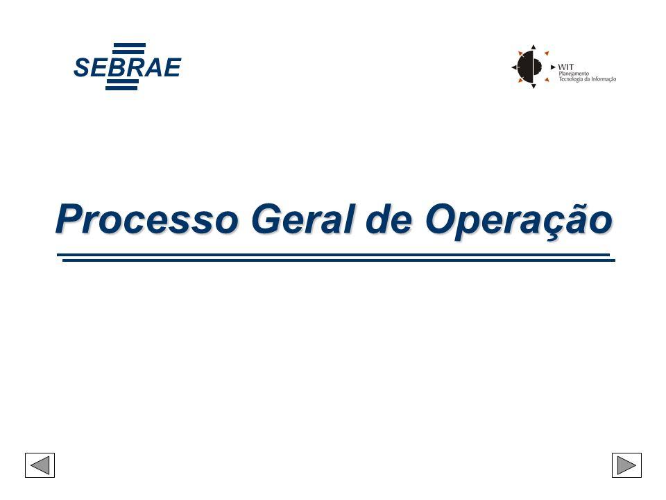 Processo Geral de Operação SEBRAE