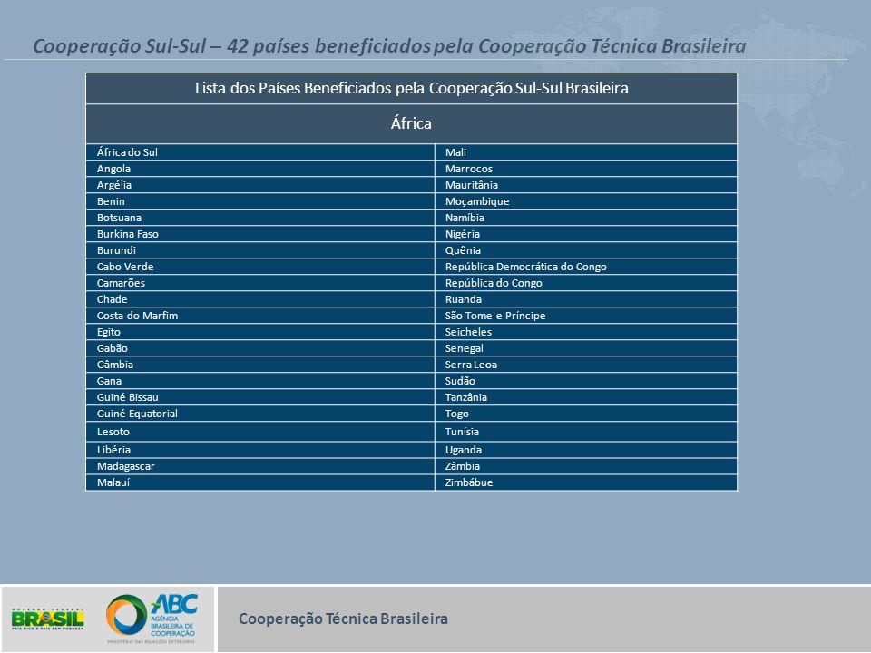 Cooperação Sul-Sul – 42 países beneficiados pela Cooperação Técnica Brasileira Lista dos Países Beneficiados pela Cooperação Sul-Sul Brasileira África