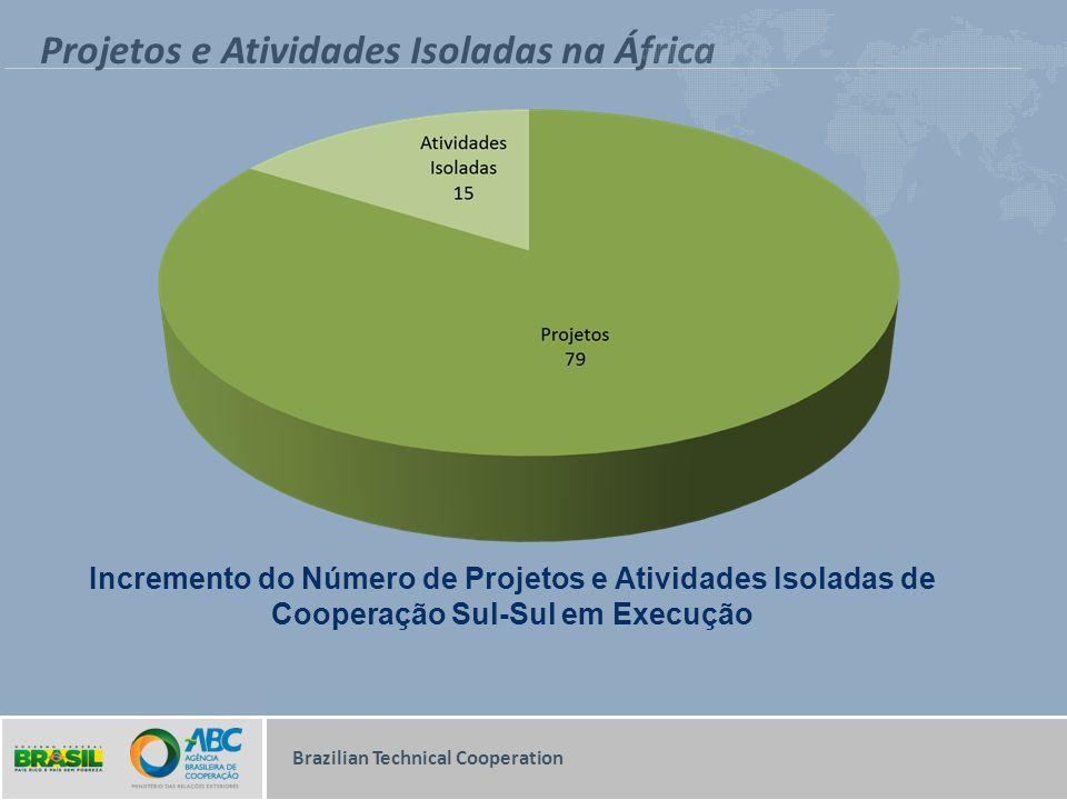 Projetos e Atividades Isoladas na África Incremento do Número de Projetos e Atividades Isoladas de Cooperação Sul-Sul em Execução Brazilian Technical