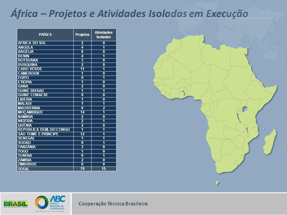 África – Projetos e Atividades Isoladas em Execução Cooperação Técnica Brasileira PAÍSESProjetos Atividades Isoladas AFRICA DO SUL20 ANGOLA41 ARGÉLIA6
