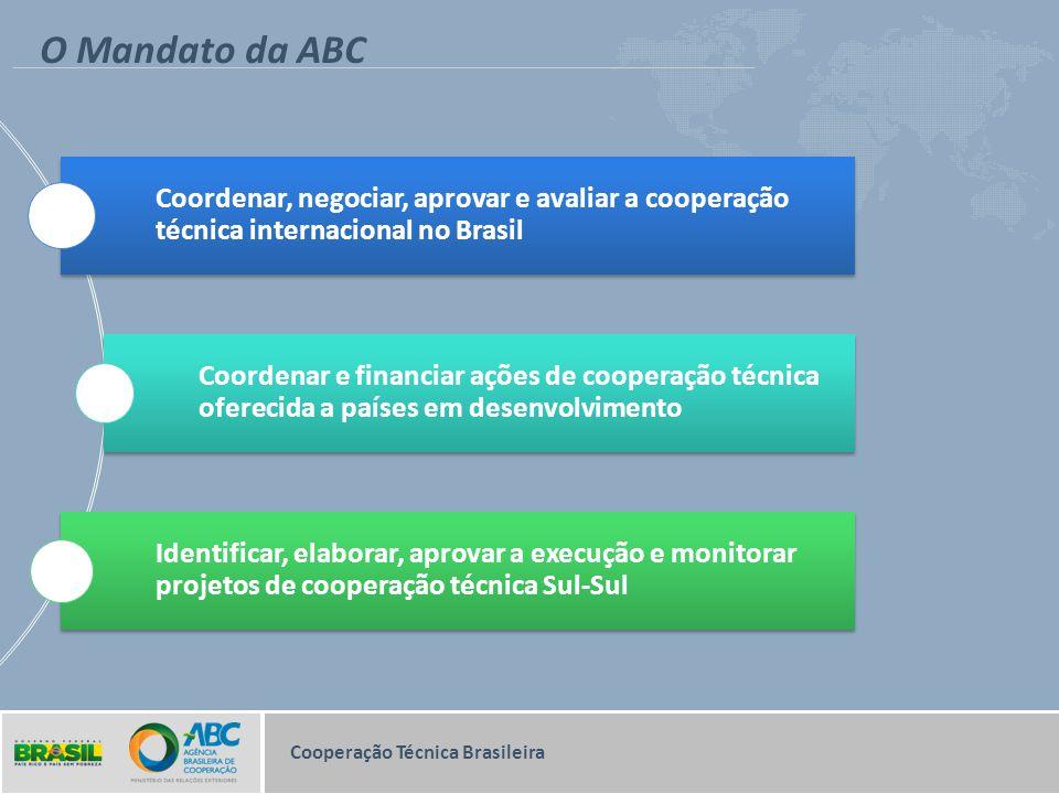 Projetos e Atividades Isoladas na África Incremento do Número de Projetos e Atividades Isoladas de Cooperação Sul-Sul em Execução Brazilian Technical Cooperation