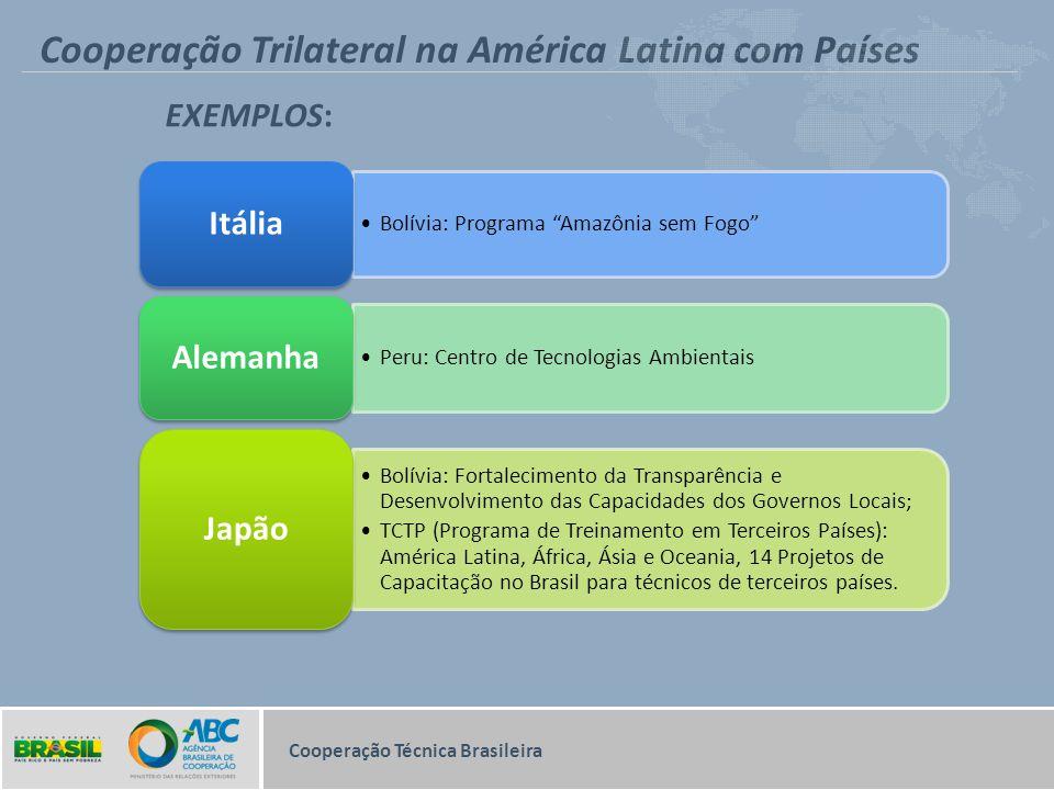 """Cooperação Trilateral na América Latina com Países Bolívia: Programa """"Amazônia sem Fogo"""" Itália Peru: Centro de Tecnologias Ambientais Alemanha Bolívi"""