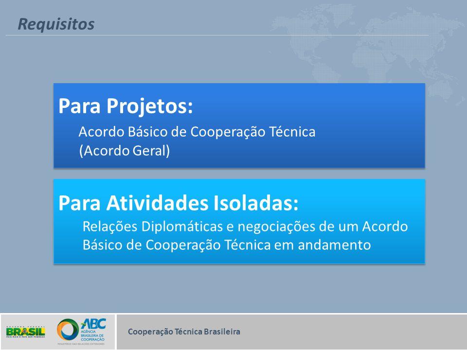 Requisitos Cooperação Técnica Brasileira Para Projetos: Acordo Básico de Cooperação Técnica (Acordo Geral) Para Projetos: Acordo Básico de Cooperação