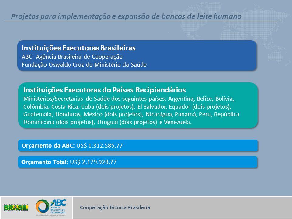 Cooperação Técnica Brasileira Projetos para implementação e expansão de bancos de leite humano Instituições Executoras Brasileiras ABC- Agência Brasil