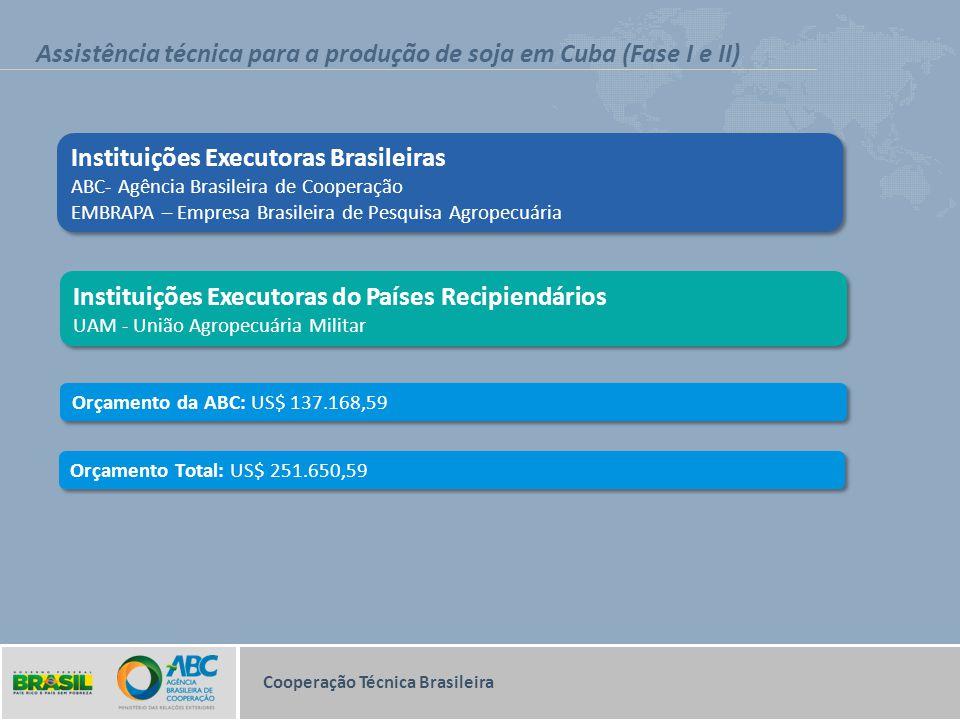 Cooperação Técnica Brasileira Assistência técnica para a produção de soja em Cuba (Fase I e II) Instituições Executoras Brasileiras ABC- Agência Brasi