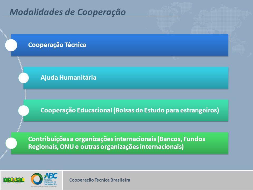 Projetos e Atividades Isoladas na América do Norte, Sul, Central e o Caribe Incremento do Número de Projetos e Atividades Isoladas de Cooperação Sul-Sul em Execução Cooperação Técnica Brasileira