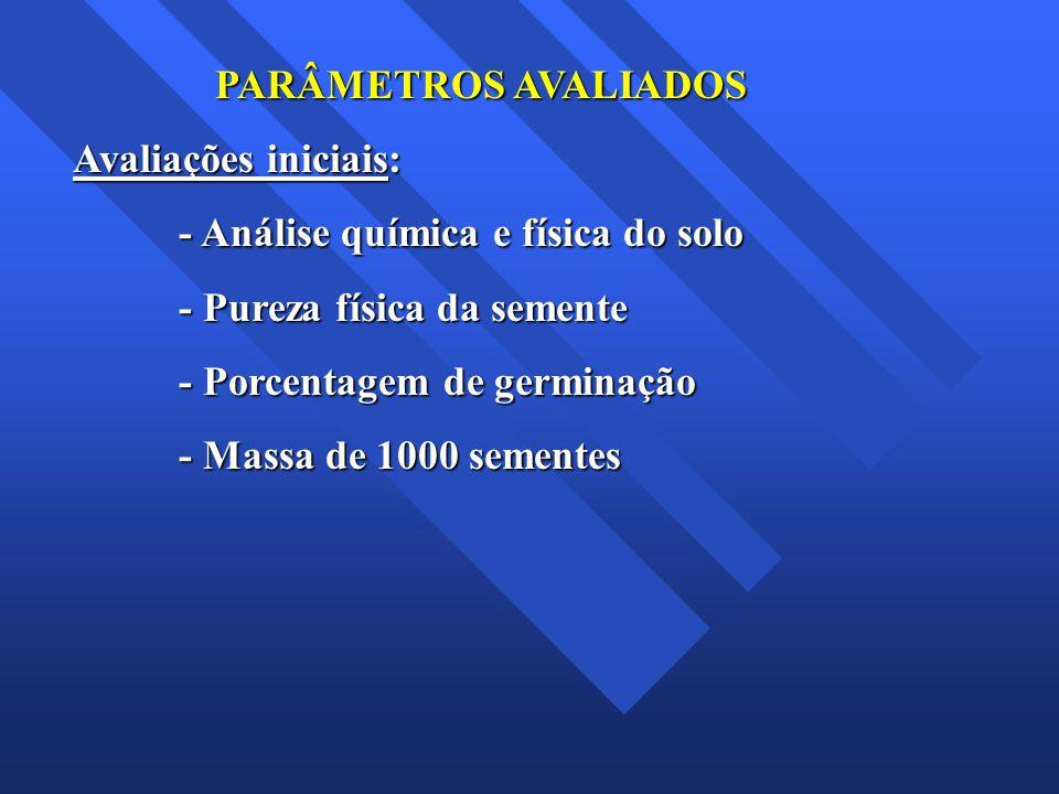 PARÂMETROS AVALIADOS Avaliações iniciais: - Análise química e física do solo - Pureza física da semente - Porcentagem de germinação - Massa de 1000 se