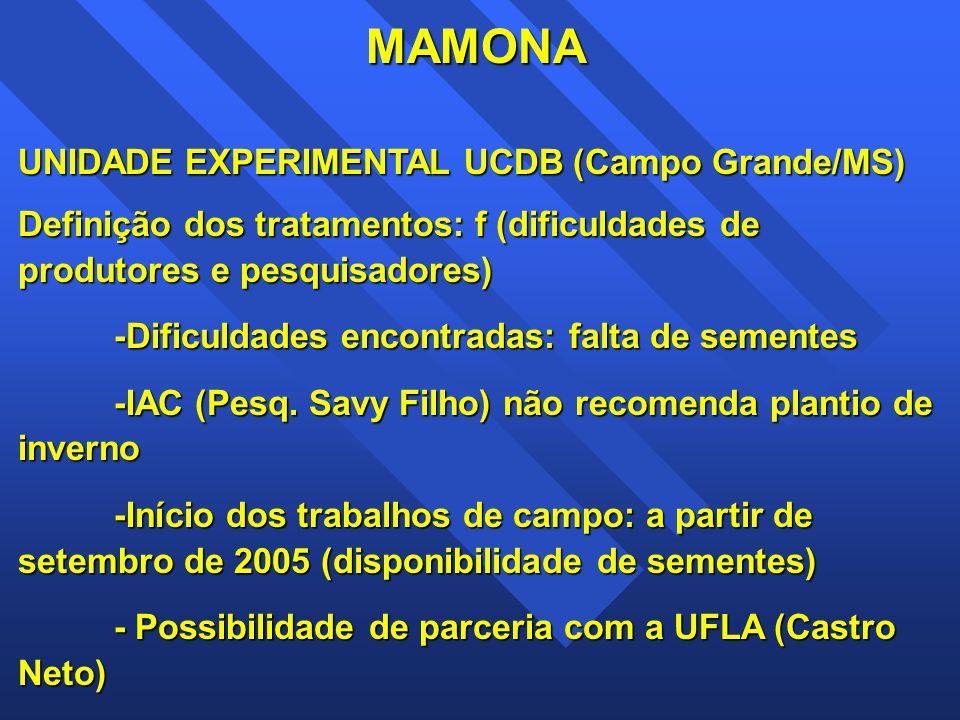 MAMONA UNIDADE EXPERIMENTAL UCDB (Campo Grande/MS) Definição dos tratamentos: f (dificuldades de produtores e pesquisadores) -Dificuldades encontradas