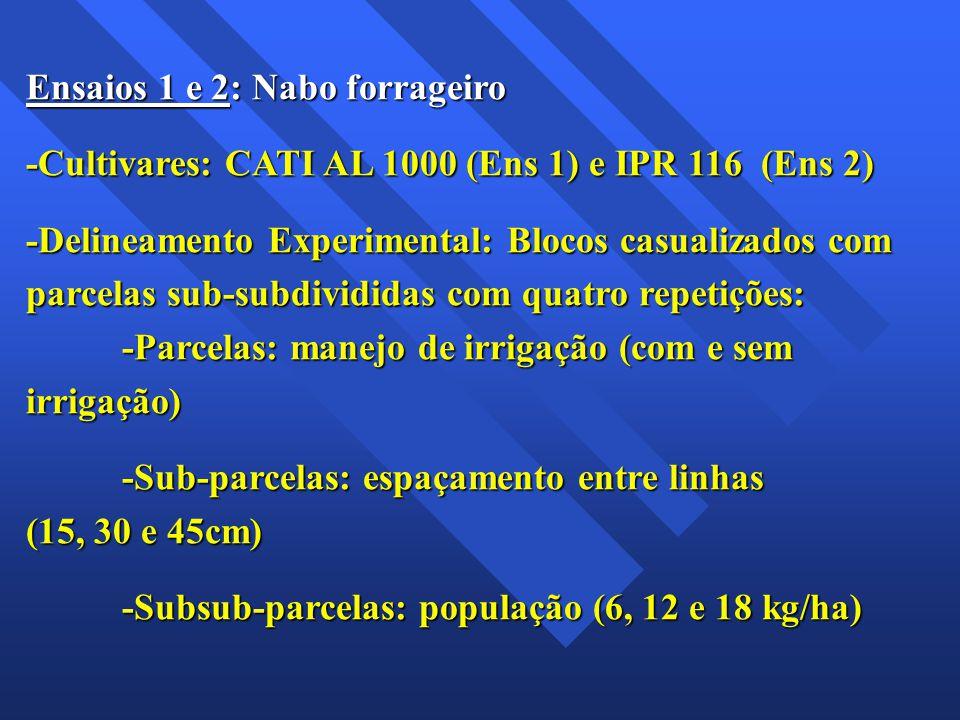 Ensaios 1 e 2: Nabo forrageiro -Cultivares: CATI AL 1000 (Ens 1) e IPR 116 (Ens 2) -Delineamento Experimental: Blocos casualizados com parcelas sub-su
