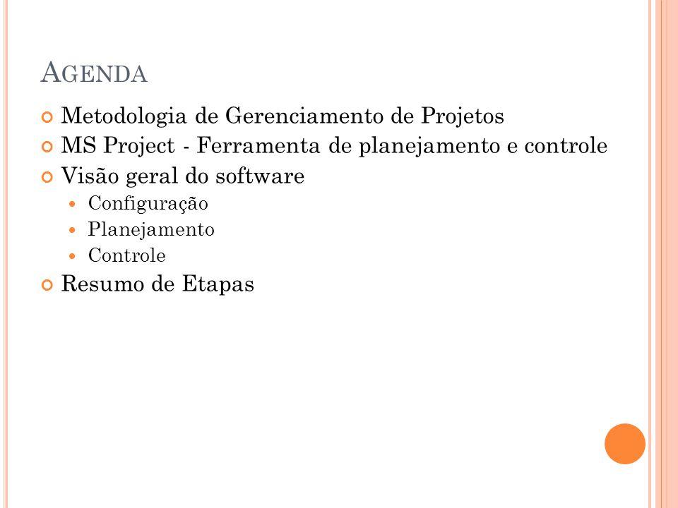 A GENDA Metodologia de Gerenciamento de Projetos MS Project - Ferramenta de planejamento e controle Visão geral do software Configuração Planejamento