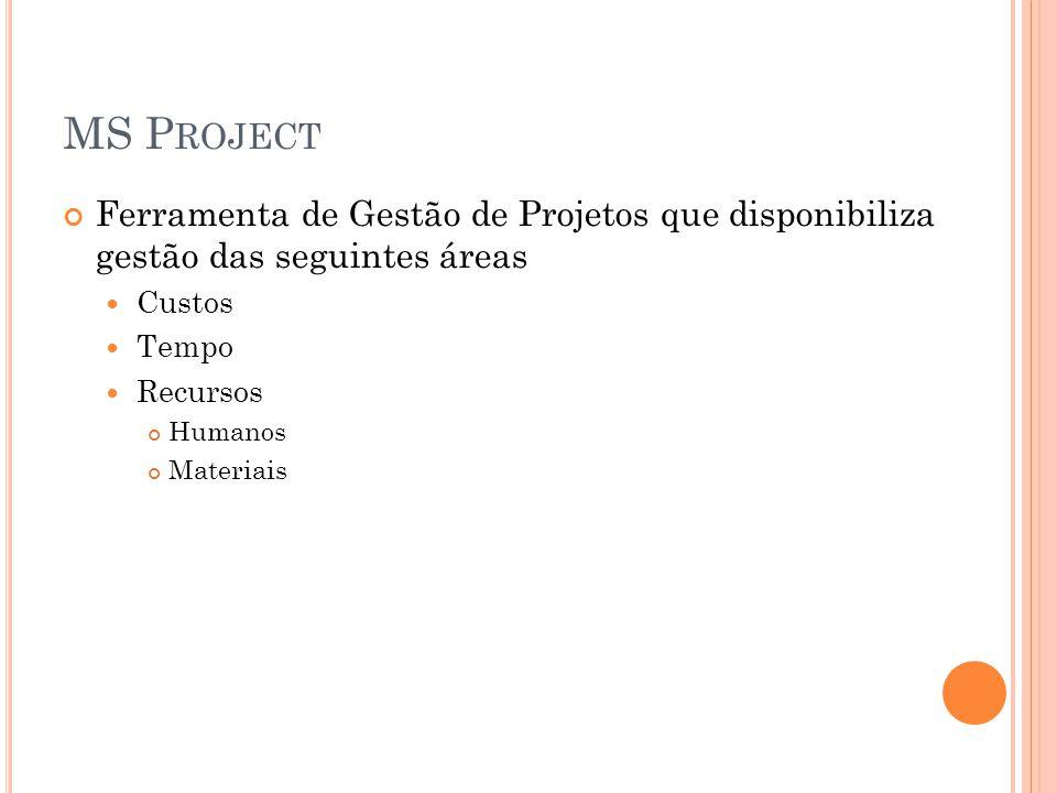 MS P ROJECT Ferramenta de Gestão de Projetos que disponibiliza gestão das seguintes áreas Custos Tempo Recursos Humanos Materiais