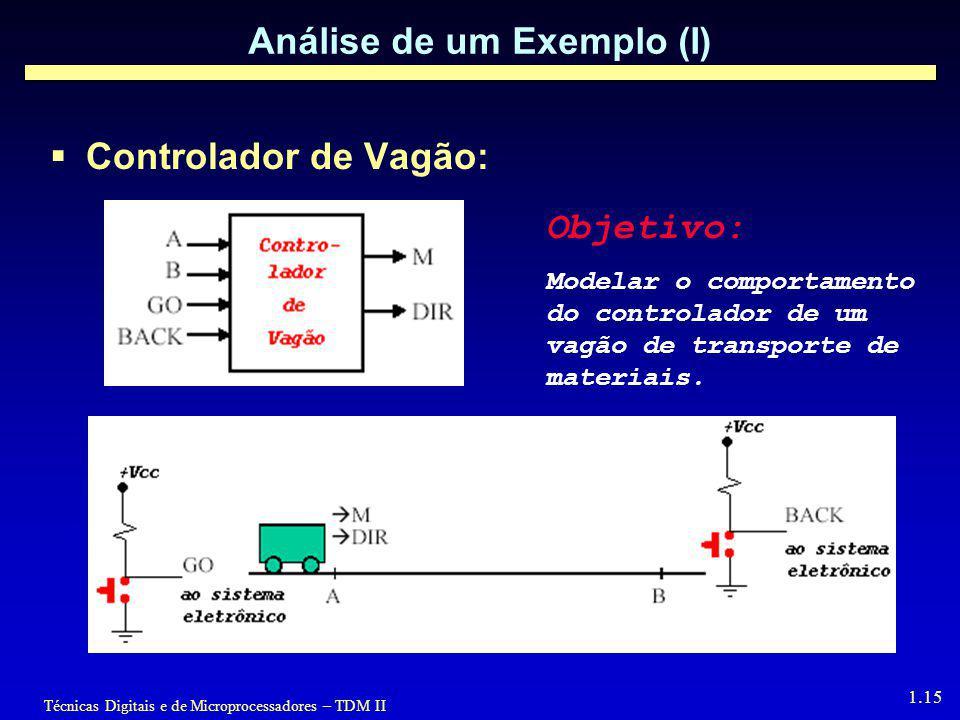 Técnicas Digitais e de Microprocessadores – TDM II 1.15  Controlador de Vagão: Análise de um Exemplo (I) Objetivo: Modelar o comportamento do control