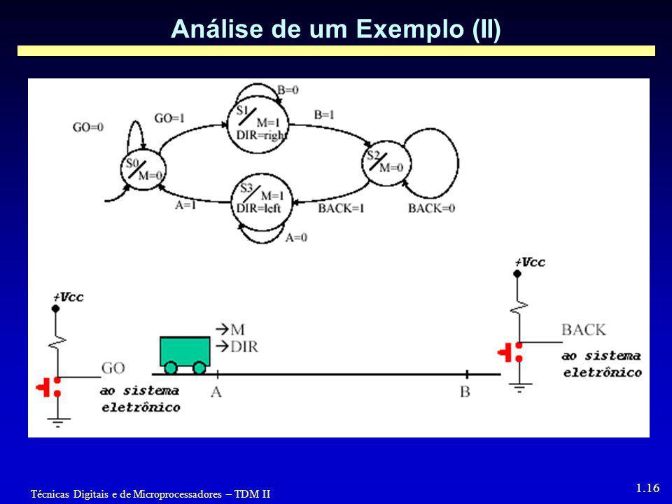 Técnicas Digitais e de Microprocessadores – TDM II 1.16 Análise de um Exemplo (II)