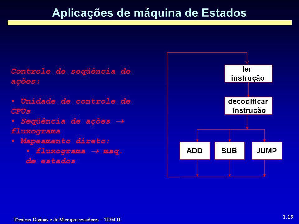 Técnicas Digitais e de Microprocessadores – TDM II 1.19 Aplicações de máquina de Estados Controle de seqüência de ações: Unidade de controle de CPUs S