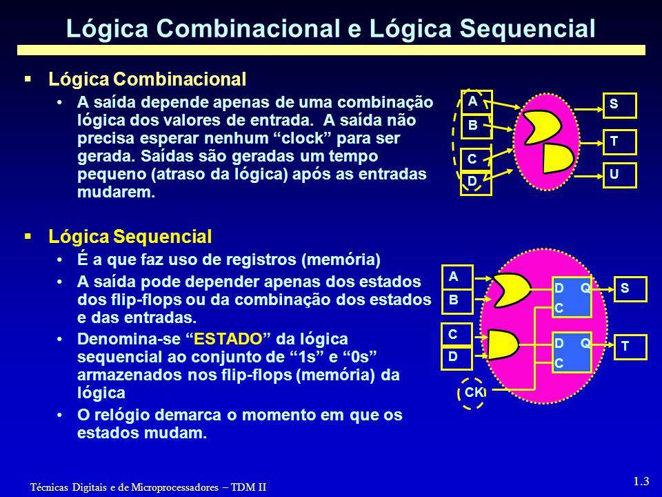 Técnicas Digitais e de Microprocessadores – TDM II 1.4 Autômatos – Variáveis Assumem Valores Discretos no Tempo Representação: A- Diagrama de Transição A- Tabela de Transição PRÓXIMO ESTADOSAÍDAS (z) ESTADO ATUAL ENTRADAS x, y ENTRADAS x, y 0001101100011011 E0 E2E0E10001 E3E1 E21000 E30??0 E4E30?0.