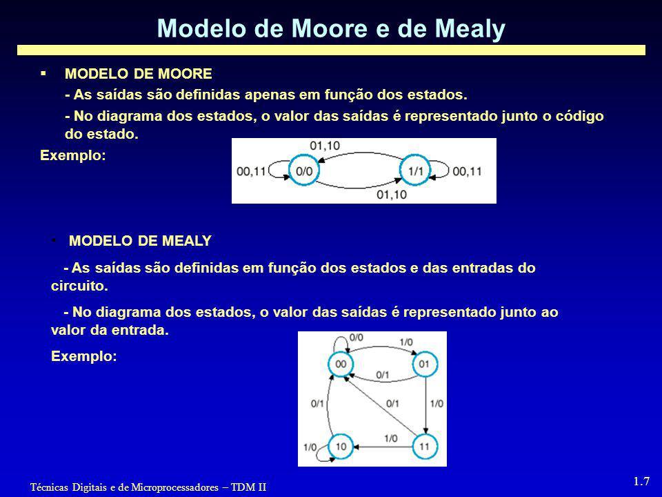 Técnicas Digitais e de Microprocessadores – TDM II 1.8 Máquina de Mealy B- Tabela de Transição 1/1 Reset E0 E1 E2 E3 E4 0/1 1/0 0/1 0/0 1/0 0/0 A- Exemplo: Est.