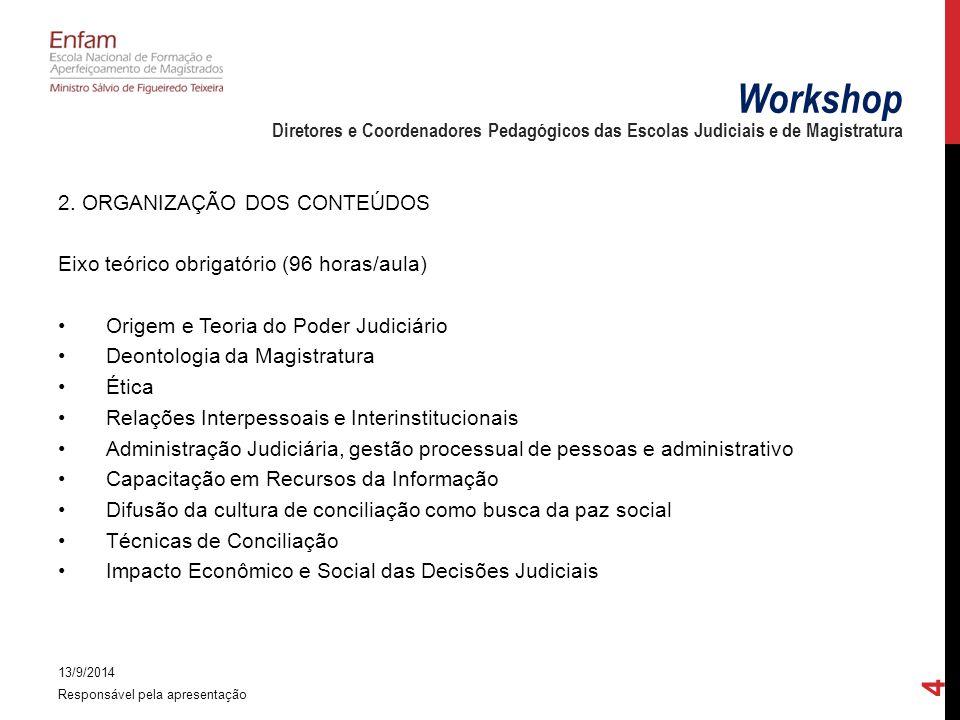 2. ORGANIZAÇÃO DOS CONTEÚDOS Eixo teórico obrigatório (96 horas/aula) Origem e Teoria do Poder Judiciário Deontologia da Magistratura Ética Relações I