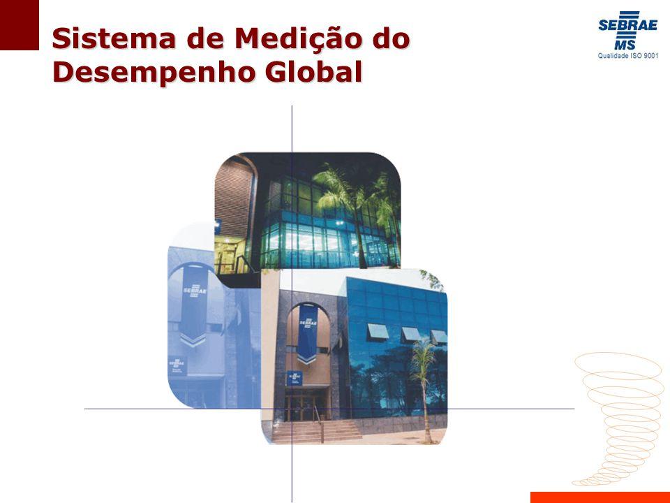 Sistema de Medição do Desempenho Global
