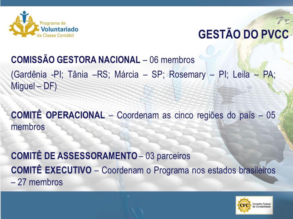 GESTÃO DO PVCC COMISSÃO GESTORA NACIONAL – 06 membros (Gardênia -PI; Tânia –RS; Márcia – SP; Rosemary – PI; Leila – PA; Miguel – DF) COMITÊ OPERACIONAL – Coordenam as cinco regiões do país – 05 membros COMITÊ DE ASSESSORAMENTO – 03 parceiros COMITÊ EXECUTIVO – Coordenam o Programa nos estados brasileiros – 27 membros