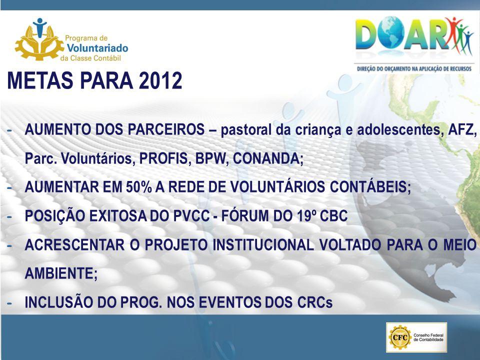 METAS PARA 2012 - AUMENTO DOS PARCEIROS – pastoral da criança e adolescentes, AFZ, Parc.