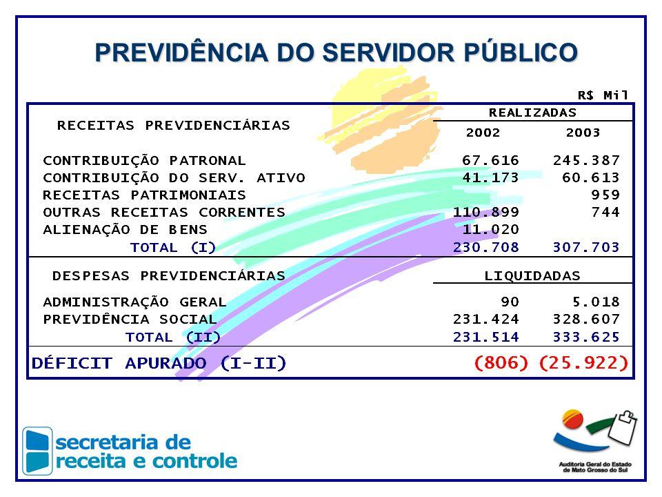 PREVIDÊNCIA DO SERVIDOR PÚBLICO