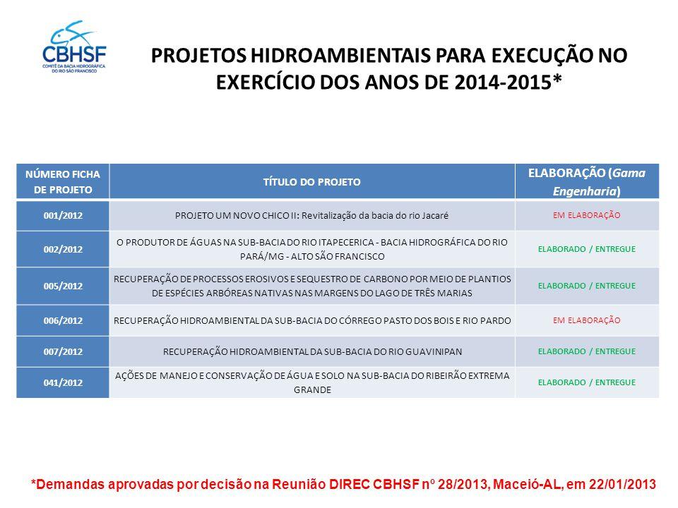 PROJETOS HIDROAMBIENTAIS PARA EXECUÇÃO NO EXERCÍCIO DOS ANOS DE 2014-2015* *Demandas aprovadas por decisão na Reunião DIREC CBHSF nº 28/2013, Maceió-AL, em 22/01/2013 NÚMERO FICHA DE PROJETO TÍTULO DO PROJETO ELABORAÇÃO (Gama Engenharia) 001/2012PROJETO UM NOVO CHICO II: Revitalização da bacia do rio Jacaré EM ELABORAÇÃO 002/2012 O PRODUTOR DE ÁGUAS NA SUB-BACIA DO RIO ITAPECERICA - BACIA HIDROGRÁFICA DO RIO PARÁ/MG - ALTO SÃO FRANCISCO ELABORADO / ENTREGUE 005/2012 RECUPERAÇÃO DE PROCESSOS EROSIVOS E SEQUESTRO DE CARBONO POR MEIO DE PLANTIOS DE ESPÉCIES ARBÓREAS NATIVAS NAS MARGENS DO LAGO DE TRÊS MARIAS ELABORADO / ENTREGUE 006/2012RECUPERAÇÃO HIDROAMBIENTAL DA SUB-BACIA DO CÓRREGO PASTO DOS BOIS E RIO PARDO EM ELABORAÇÃO 007/2012RECUPERAÇÃO HIDROAMBIENTAL DA SUB-BACIA DO RIO GUAVINIPAN ELABORADO / ENTREGUE 041/2012 AÇÕES DE MANEJO E CONSERVAÇÃO DE ÁGUA E SOLO NA SUB-BACIA DO RIBEIRÃO EXTREMA GRANDE ELABORADO / ENTREGUE