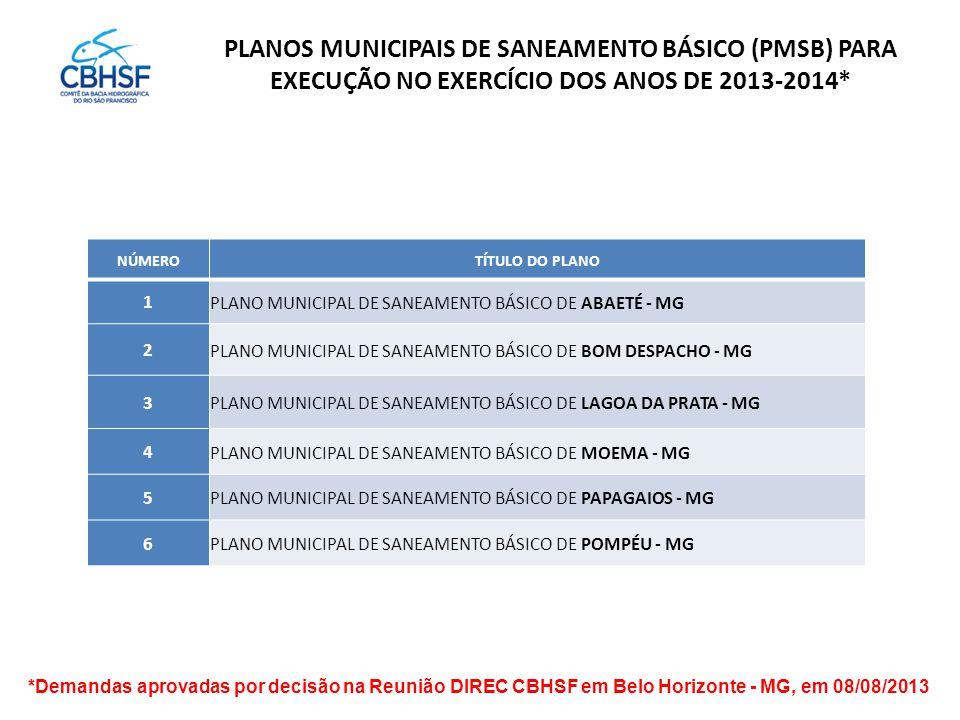 PLANOS MUNICIPAIS DE SANEAMENTO BÁSICO (PMSB) PARA EXECUÇÃO NO EXERCÍCIO DOS ANOS DE 2013-2014* *Demandas aprovadas por decisão na Reunião DIREC CBHSF em Belo Horizonte - MG, em 08/08/2013 NÚMEROTÍTULO DO PLANO 1 PLANO MUNICIPAL DE SANEAMENTO BÁSICO DE ABAETÉ - MG 2 PLANO MUNICIPAL DE SANEAMENTO BÁSICO DE BOM DESPACHO - MG 3 PLANO MUNICIPAL DE SANEAMENTO BÁSICO DE LAGOA DA PRATA - MG 4 PLANO MUNICIPAL DE SANEAMENTO BÁSICO DE MOEMA - MG 5 PLANO MUNICIPAL DE SANEAMENTO BÁSICO DE PAPAGAIOS - MG 6 PLANO MUNICIPAL DE SANEAMENTO BÁSICO DE POMPÉU - MG