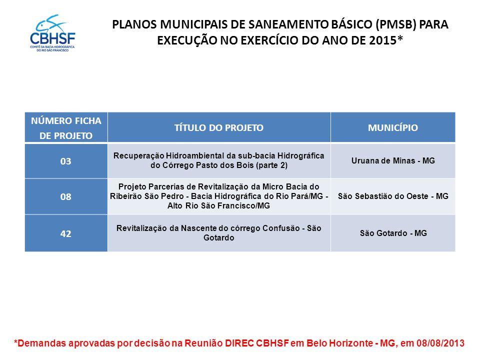 PLANOS MUNICIPAIS DE SANEAMENTO BÁSICO (PMSB) PARA EXECUÇÃO NO EXERCÍCIO DO ANO DE 2015* *Demandas aprovadas por decisão na Reunião DIREC CBHSF em Belo Horizonte - MG, em 08/08/2013 NÚMERO FICHA DE PROJETO TÍTULO DO PROJETOMUNICÍPIO 03 Recuperação Hidroambiental da sub-bacia Hidrográfica do Córrego Pasto dos Bois (parte 2) Uruana de Minas - MG 08 Projeto Parcerias de Revitalização da Micro Bacia do Ribeirão São Pedro - Bacia Hidrográfica do Rio Pará/MG - Alto Rio São Francisco/MG São Sebastião do Oeste - MG 42 Revitalização da Nascente do córrego Confusão - São Gotardo São Gotardo - MG