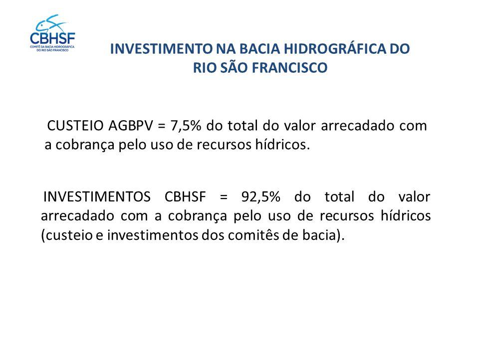 INVESTIMENTO NA BACIA HIDROGRÁFICA DO RIO SÃO FRANCISCO CUSTEIO AGBPV = 7,5% do total do valor arrecadado com a cobrança pelo uso de recursos hídricos.
