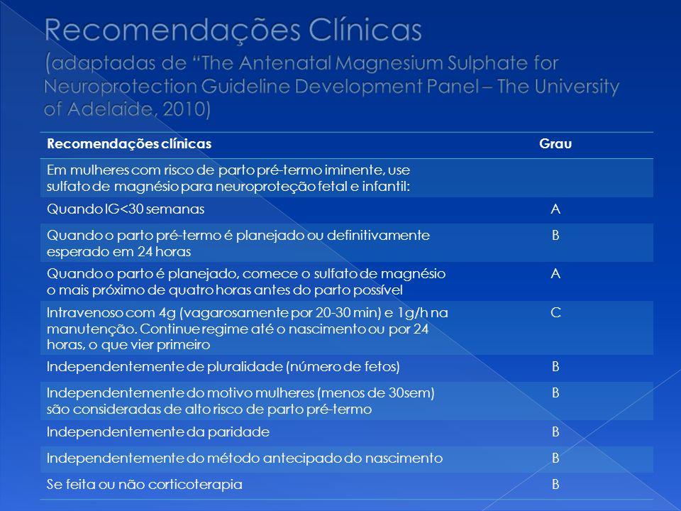 Recomendações clínicasGrau Em mulheres com risco de parto pré-termo iminente, use sulfato de magnésio para neuroproteção fetal e infantil: Quando IG<3
