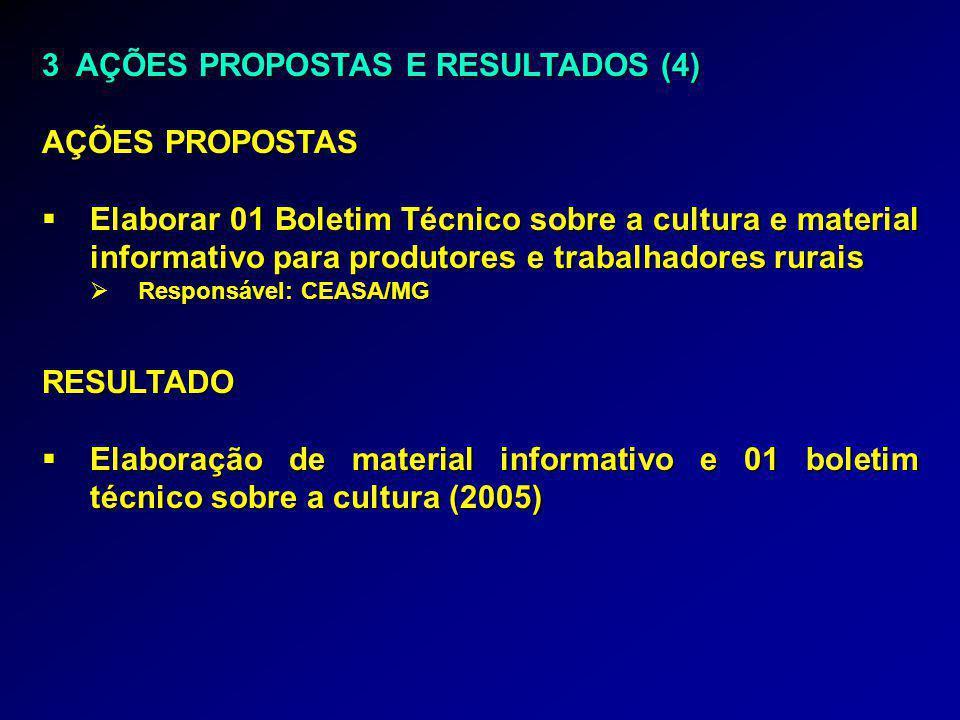3 AÇÕES PROPOSTAS E RESULTADOS (4) AÇÕES PROPOSTAS  Elaborar 01 Boletim Técnico sobre a cultura e material informativo para produtores e trabalhadore